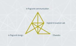 Inspiratio Netzwerk